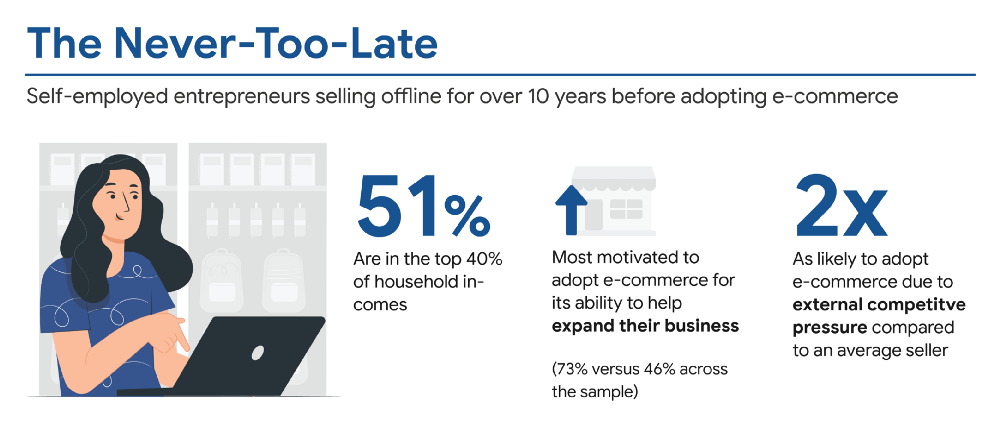 SGM 3. Online Seller Archetypes_The Never Too Late